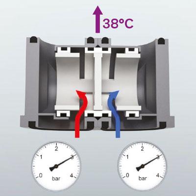 Bateria mechaniczna z regulatorem ciśnienia